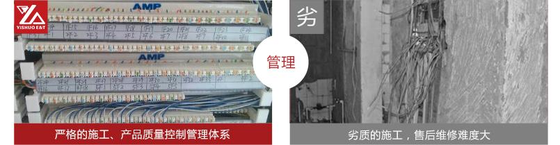 严格的施工、产品质量控制管理体系