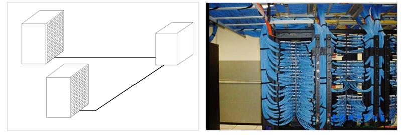 建筑群子系统