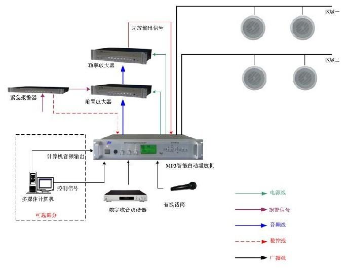 公共广播系统.jpg