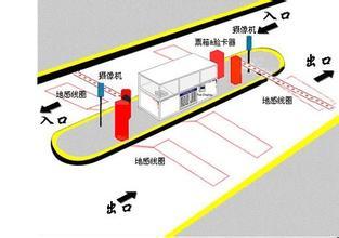 停车场收费系统.jpg