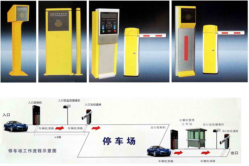 停车场系统安装.jpg